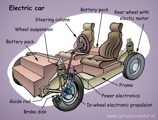 ElectricCarText